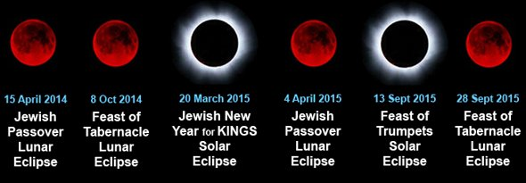 """Blood Moons"" on Hebraic Feast and Holy Days"