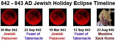 blood moon eclipse timeline - photo #2